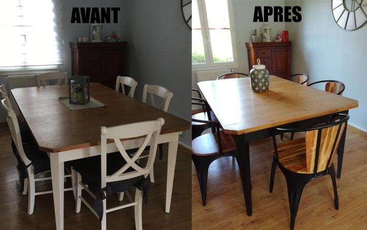 table avant apres